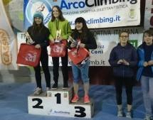 Erfolgreiche Climber