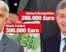 Die Sparkasse-Vergütungen