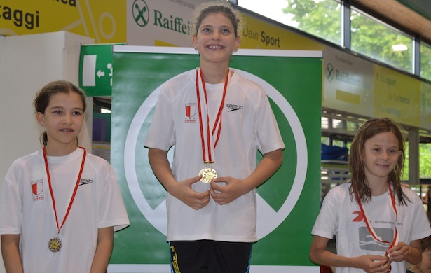Sophia Lintner, Samantha Ortleb und Hanna Pichler