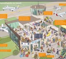Der Airport der Zukunft
