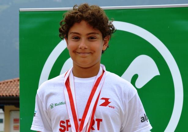 Fabio Splendore