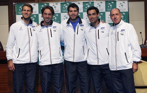 Astana.2015. Davis Cup draw