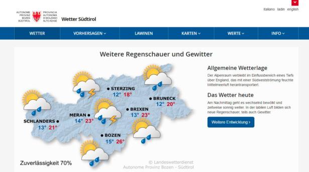 Wetter Homepage