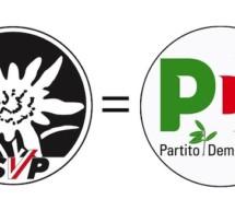 """SVP = PD"""